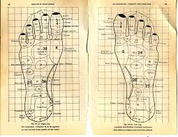 Reflexology Pressure Points Chart Your Foot Has The Full Map Of Your Body And Here Is How To
