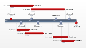 Timeline Template For Powerpoint Mac Office Timeline Milestone Chart