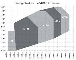 Fall Protection Harness Size Chart Stratos Series Full Body Harnesses From Frenchcreek Production