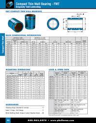 Ball Bearing Market Size Zanran