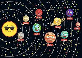 Solar System Poster Educational Wall Chart Kids Children Poster Classroom School Kids Room Poster Boys Child A4 Or A3 Birthday Gift