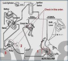 1997 ford f150 starter solenoid wiring diagram wiring diagrams 1997 ford f150 starter solenoid wiring diagram ford starter relay wiring diagram luxury 1996 1500 dodge