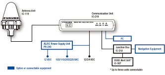 aviation intercom wiring diagram related keywords suggestions telex intercom wiring diagram website