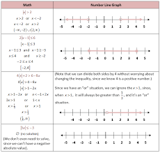 47 absolute value equations and inequalities worksheet solving