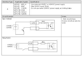 dmm dyn 4 servos mesa 5i25 7i77 a cnc 5x10 linuxcnc capture 2015 05 22 png