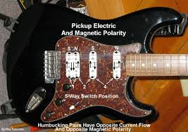 tele mods the two coils of the bridge humbucker circulate electric current in opposite directions the same is true when you select switch position 2 which pairs the