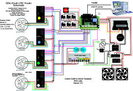 please help! tb6600 wiring upgrades inventables community forum cnc router control box at Ox Cnc Wiring Diagram