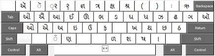 Default Gujarati Keyboard Layout For Shruti Font Gujarati