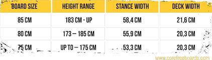Deck Sizes Chart Skateboard Deck Size Chart Skateboard Decks Skateboard Deck