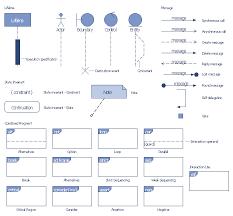 Sequence Diagram Visio Atm Sequence Diagram Uml Sequence Diagram Uml Sequence Diagram