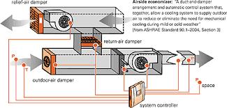 orbit relay wiring diagram tractor repair wiring diagram quincy air pressor wiring diagram moreover water irrigation wiring diagrams likewise quincy air pressor wiring diagram