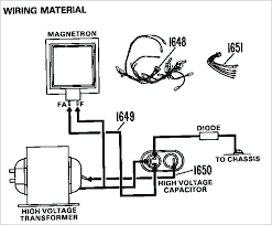 ge oven parts diagram oven manual manual clean ran manual self ge oven parts diagram wiring diagram for microwave oven trusted wiring washer schematic diagram wiring diagrams