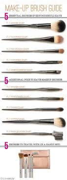 makeup brushes diffe types of makeup brushes