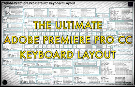 The Ultimate Guide To Premiere Keyboard Shortcuts A