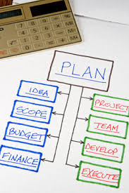 How to Write a Business Plan   The Scientist Magazine   Apps To Help You Write A Business Plan