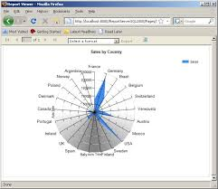 Ssrs Gantt Chart Control Sql Server Reporting Services Hits Its Stride
