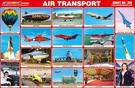 Spectrum Educational Charts Chart 209 Air Transport