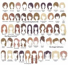 Hairstyle Names For Women Hairstyles By Name Hairstyles 2807 by stevesalt.us