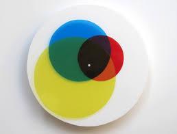 Accuracy And Precision Venn Diagram Venn Diagram Clock Colossal