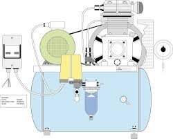 How Does An Air Compressor Work Tooltally