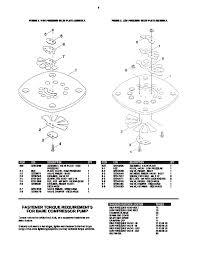 ingersoll rand air compressor 185 parts diagram ingersoll ingersoll rand 2475 air compressor parts list on ingersoll rand air compressor 185 parts diagram