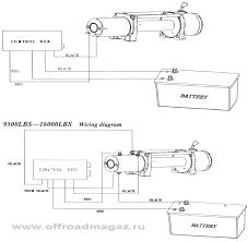 superwinch solenoid wiring diagram superwinch solenoid wiring kfi winch solenoid wiring diagram superwinch solenoid wiring diagram