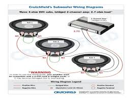 1 ohm speaker wiring diagram dual voice coil subwoofer diagram how to wire 2 4ohm dvc subs to 2 ohms at Dual Voice Coil Subwoofer Wiring Diagram
