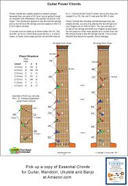 Power Chords Chart 2015confession