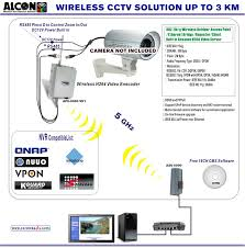 cctv camera installation diagram pdf cctv image professional wireless video cctv systems up to 3 km new wireless on cctv camera installation diagram