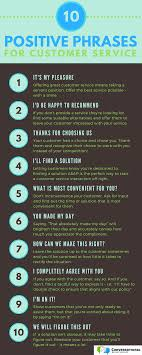 50 Positive Words And Phrases To Use In Customer Service