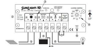 solar panel wiring diagram for motorhome wiring diagram solar panel wiring diagram for motorhome annavernon
