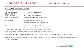job design theory anjuthomas bims job design theory