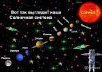 Солнечной системы для школы