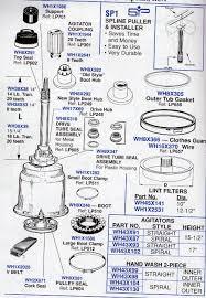 frigidaire gallery washer wiring diagram images frigidaire washer dryer wiring diagrams on mod diagram ge