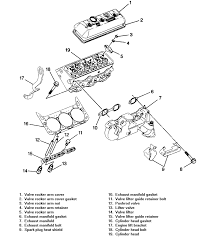 1989 s10 wiring diagram wiring diagram for 1989 chevy s10 the wiring diagram wiring diagram for 1989 chevy s10 wiring