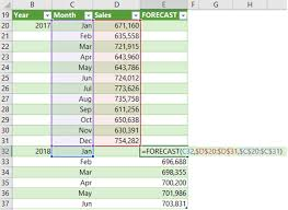 How To Make A Forecast Chart In Excel Excel Forecast Function My Online Training Hub