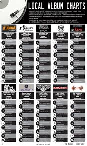 Colorado Album Charts August 2018 Marquee Magazine