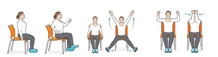 Chair Gym Exercise Chart 8 Exercise Moves You Can Do In Your Chair Diabetes Forecast