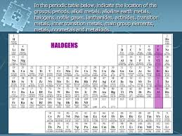Exploring the Periodic Table - ppt video online download