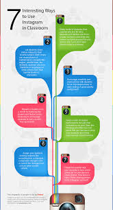 effective use of instagram in the classroom infographic  effective use of instagram in the classroom infographic elearninginfographics com