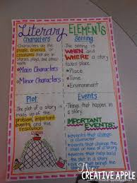 Literary Elements Anchor Chart Literary Elements Anchor Chart And Freebie So Children Can