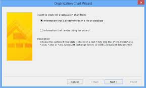 How To Create Organization Chart In Excel 2013 Create An Organizational Chart With Sharepoint 2013 Sharegate