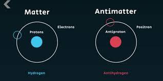 Ni idea-12 ¿Por qué estamos hechos de materia y no de antimateria? |  Onuglobal