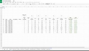 google doc budget template 1 19 google sheets budget templates 4gwifi me