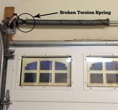blogrepairs chi overhead garage door