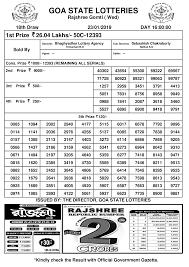Rajshree Result Chart Rajshree Day Result Lottery Sambad Today Result Today