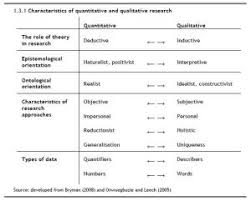 essay services toronto writing good argumentative essays english coursework creative writing ideas