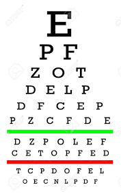 Eyesight Number Chart Eyesight Concept Test Chart Letters Getting Smaller Good