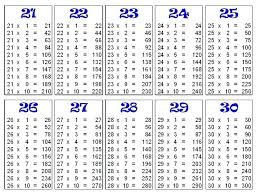 Multiplication Chart To 30 Multiplication Tables From 1 To 30 Table Power Tablet In
