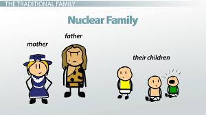 clipart nuclear family pencil and in color clipart   clipart nuclear family 13
